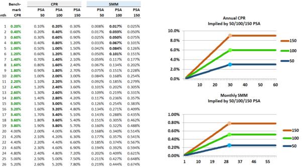 Reserve Study Spreadsheet Regarding Learning Spreadsheet: Tuckman, Chapter 20  Bionic Turtle