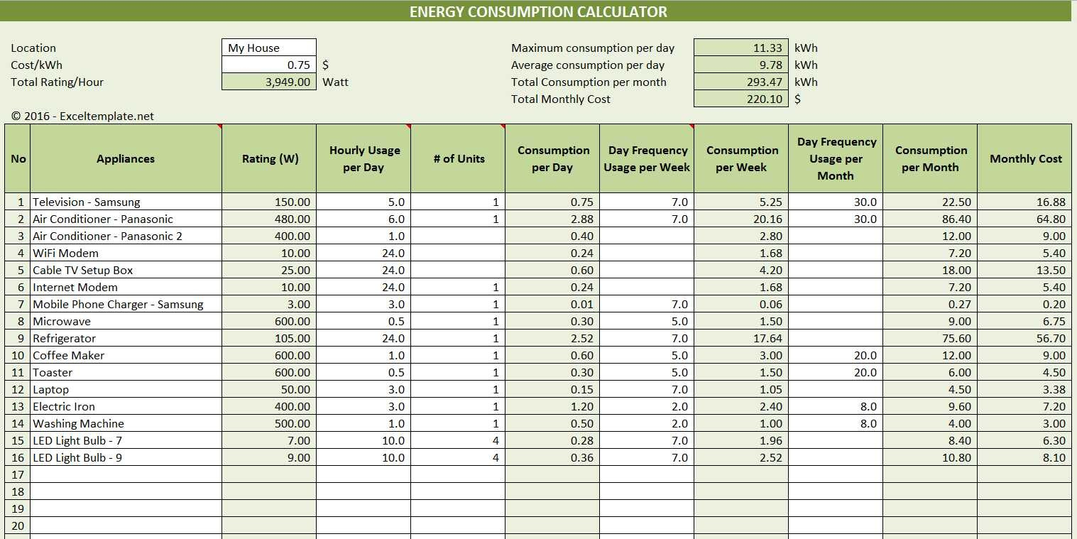 Residential Electrical Load Calculation Spreadsheet Inside Residential Hvac Load Calculation Commercial Electrical
