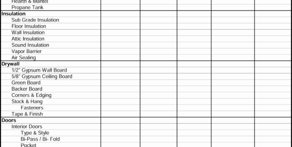 Residential Estimating Spreadsheet Within Residential Estimating Spreadsheet Stunning Online Spreadsheet