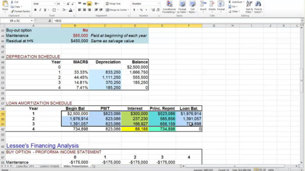 Residual Land Value Spreadsheet In Example Of Lease Calculator Spreadsheet Calculating Residual Land