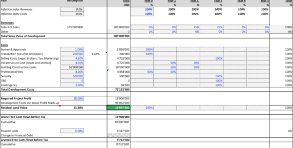 Residual Land Value Spreadsheet Pertaining To Residual Land Value Calculation  Efinancialmodels Residual Land Value Spreadsheet Printable Spreadsheet