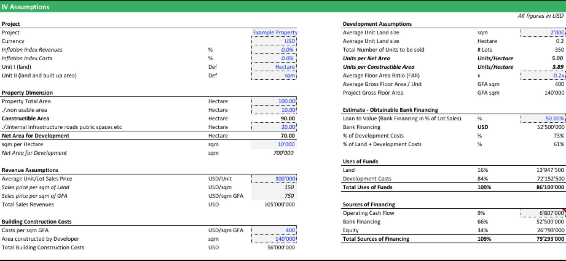 Residual Land Value Spreadsheet Throughout Residual Land Value Calculation  Efinancialmodels