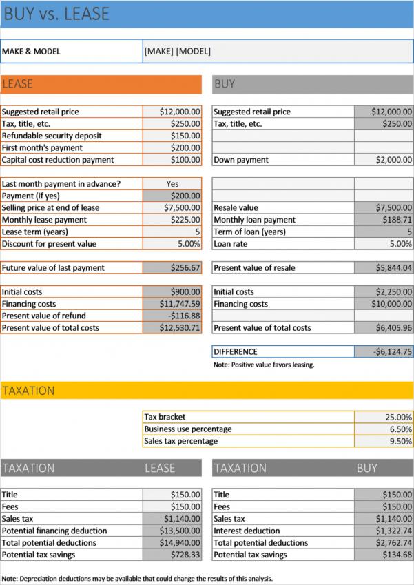 Residual Land Value Spreadsheet Within Residual Land Value Spreadsheet – Spreadsheet Collections