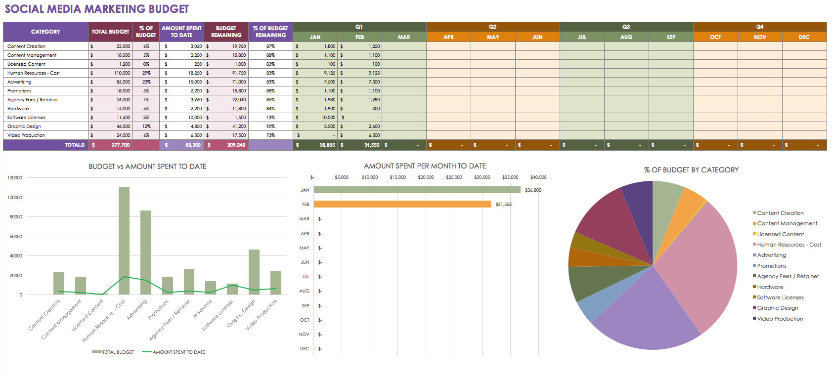 Resource Allocation Spreadsheet In Resource Allocation Spreadsheet  Laobing Kaisuo