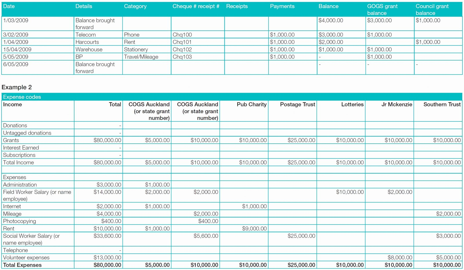 Resource Allocation Tracking Spreadsheet For Resource Tracking Spreadsheet On Spreadsheet Templates Wedding