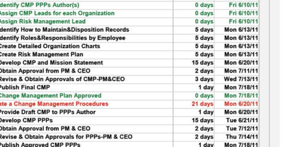 Resource Management Spreadsheet Template In Resource Management Spreadsheet As Well Sheet Excel With Template