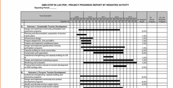 Resource Management Spreadsheet Template With Regard To Resource Management Spreadsheet And Work Schedule Template User