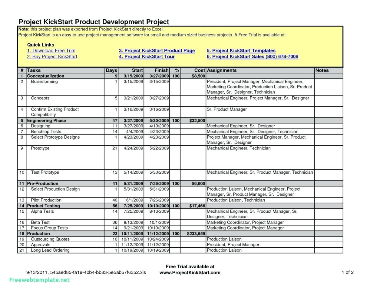 Resource Planning Spreadsheet Template Inside Project Management Spreadsheet Template Free Excel Template With