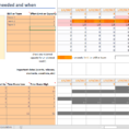 Resource Planning Spreadsheet Template With Regard To Dependency And Skill Capacity Planning Portfolio Planning