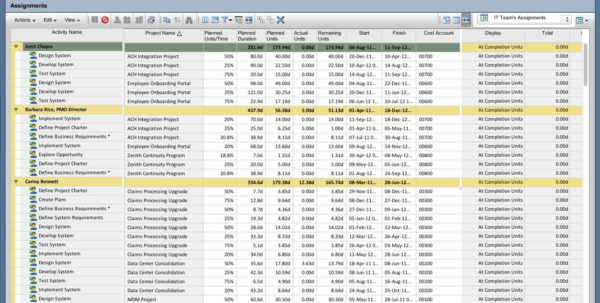 Resource Spreadsheet Pertaining To Resource Capacity Planning Spreadsheet Excel On Create An In Invoice