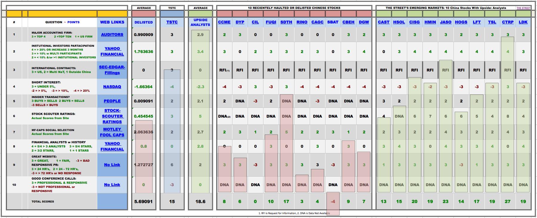 Resource Spreadsheet Throughout Resource Allocation Spreadsheet As Online Spreadsheet Online