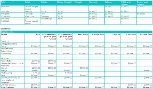 Resource Tracking Spreadsheet For Resource Tracking Spreadsheet Then 50 Elegant Grant Tracking