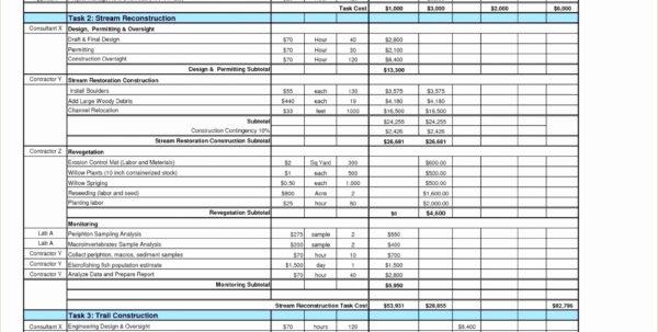 Resource Tracking Spreadsheet Pertaining To Resource Tracking Spreadsheet Simple Spreadsheet Software
