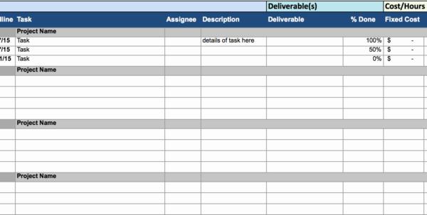 Resource Tracking Spreadsheet Regarding Resource Tracking Spreadsheet Of Free Excel Project Management