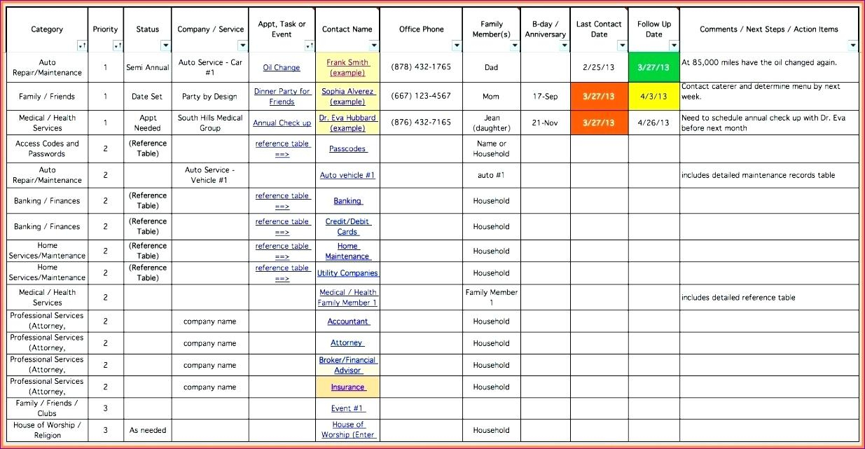 Resource Tracking Spreadsheet With Regard To 018 Template Ideas Multiplect Management Excel Tracker Unique