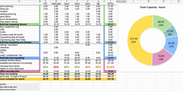 Resource Tracking Spreadsheet With Resource Tracking Spreadsheet Capacity Planning Template Excel