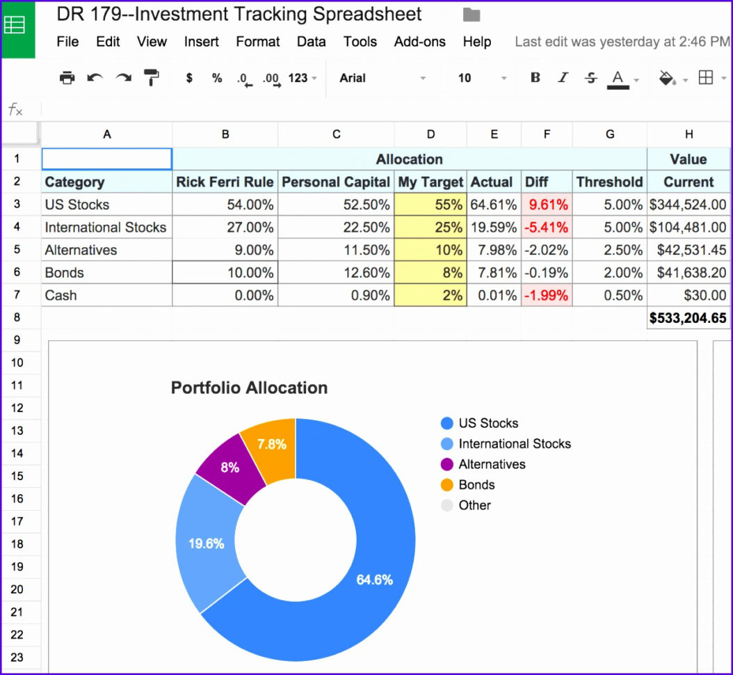 Resource Tracking Spreadsheet With Resource Tracking Spreadsheet – Spreadsheet Collections