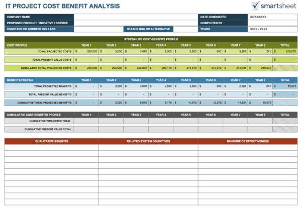 Restaurant Cost Analysis Spreadsheet Within Cost Analysis Template For Restaurant – Guatemalago