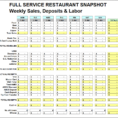 Restaurant Cost Of Goods Sold Spreadsheet throughout Daily Sales Plus Labor Summary  Full Service Restaurant