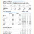 Restaurant Daily Sales Spreadsheet Free Throughout Restaurant Daily Sales Report Template Example Gatechientk Invoice