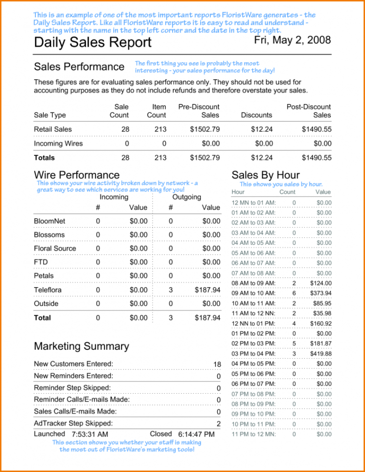 Restaurant Daily Sales Spreadsheet Free Throughout Restaurant Daily Sales Report Template Example Gatechientk Invoice