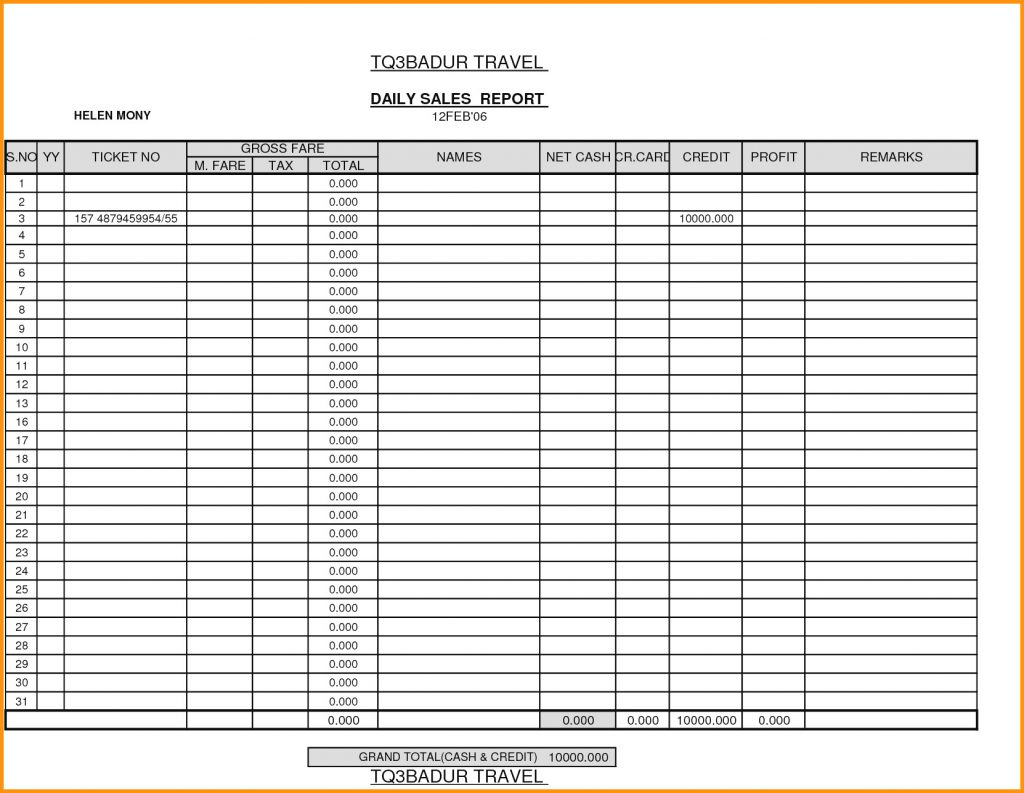 Restaurant Daily Sales Spreadsheet Throughout Free Restaurant Daily Sales Report Template Excel Format In Invoice