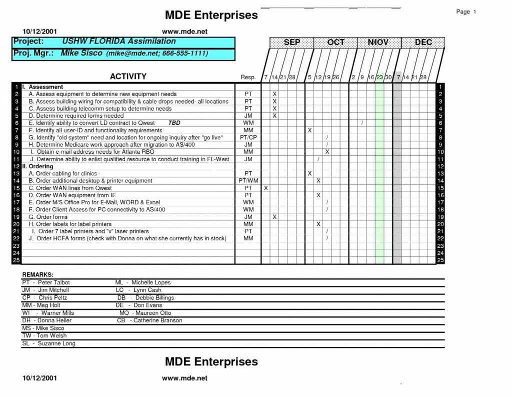 Restaurant Excel Spreadsheets With Inventory Sheet For Restaurant Excel Spreadsheet New 50 Awesome Bill