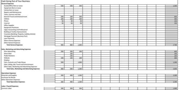 Restaurant Financial Projections Spreadsheet In Financial Projections Template Free Download And Financial