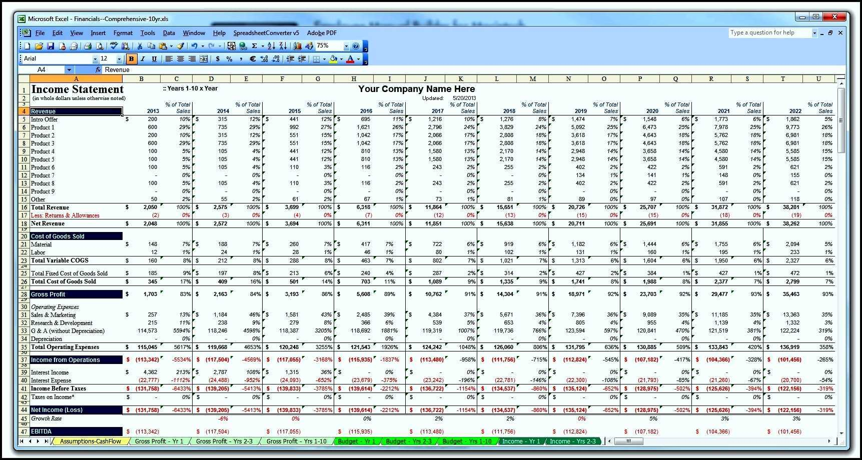 Restaurant Financial Projections Spreadsheet Inside Business Plan Financial Projections Template Sba Score New Pdf Excel