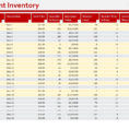 Restaurant Inventory Spreadsheet Template Free with regard to Free Restaurant Inventory Spreadsheet Xls With Plus Together As Well