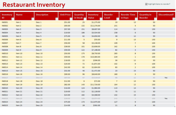 Restaurant Inventory Spreadsheet Xls In Free Restaurant Inventory Spreadsheet Xls With Plus Together As Well