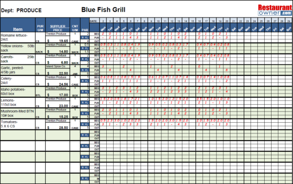 Restaurant Inventory Spreadsheet Xls Pertaining To Perpetual Inventory  Ordering Template