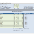 Restaurant Labor Cost Spreadsheet Inside Prep Labor Cost Calculator