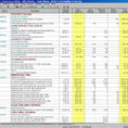 Restaurant Labor Cost Spreadsheet Throughout Sheet Employee Laborst Spreadsheetnstruction Project Template