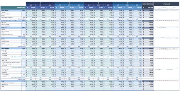 Restaurant Startup Spreadsheets In Restaurant Startup Costs Spreadsheet Free Templates Download