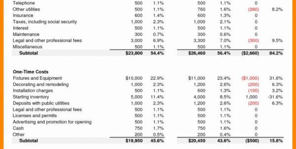 Restaurant Startup Spreadsheets Regarding Restaurant Startup Costs Spreadsheet  Aljererlotgd