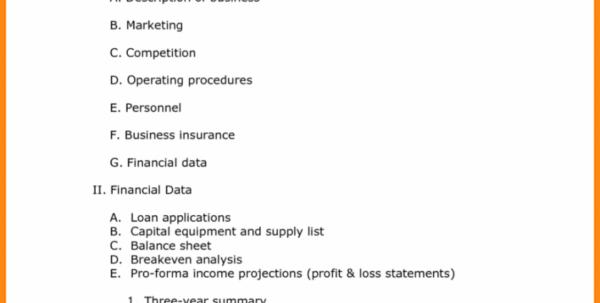 Restaurant Startup Spreadsheets Throughout 011 Restaurant Startup Costs Spreadsheet For Business Model Sample