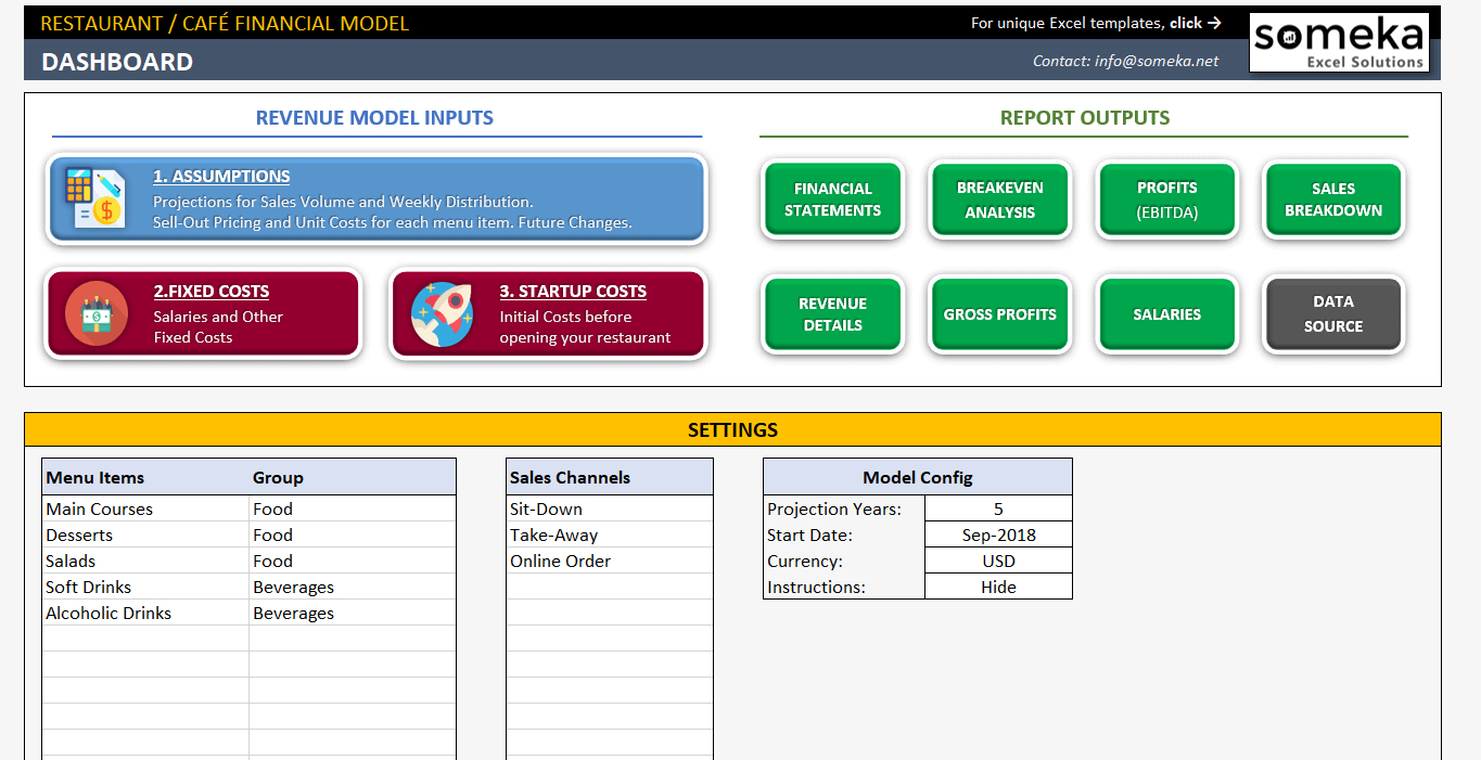 Restaurant Startup Spreadsheets Throughout Restaurant Financial Plan  Excel Template For Feasibility Study