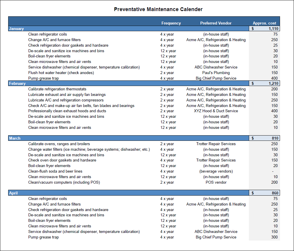 Restaurant Startup Spreadsheets Throughout Restaurant Startup Costs Spreadsheet Free Template