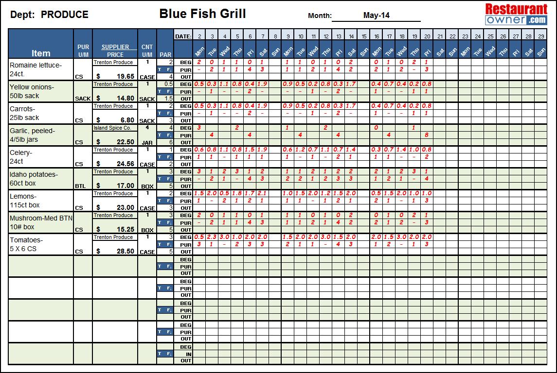 Restaurant Tip Share Spreadsheet In Restaurant Order Guide Form