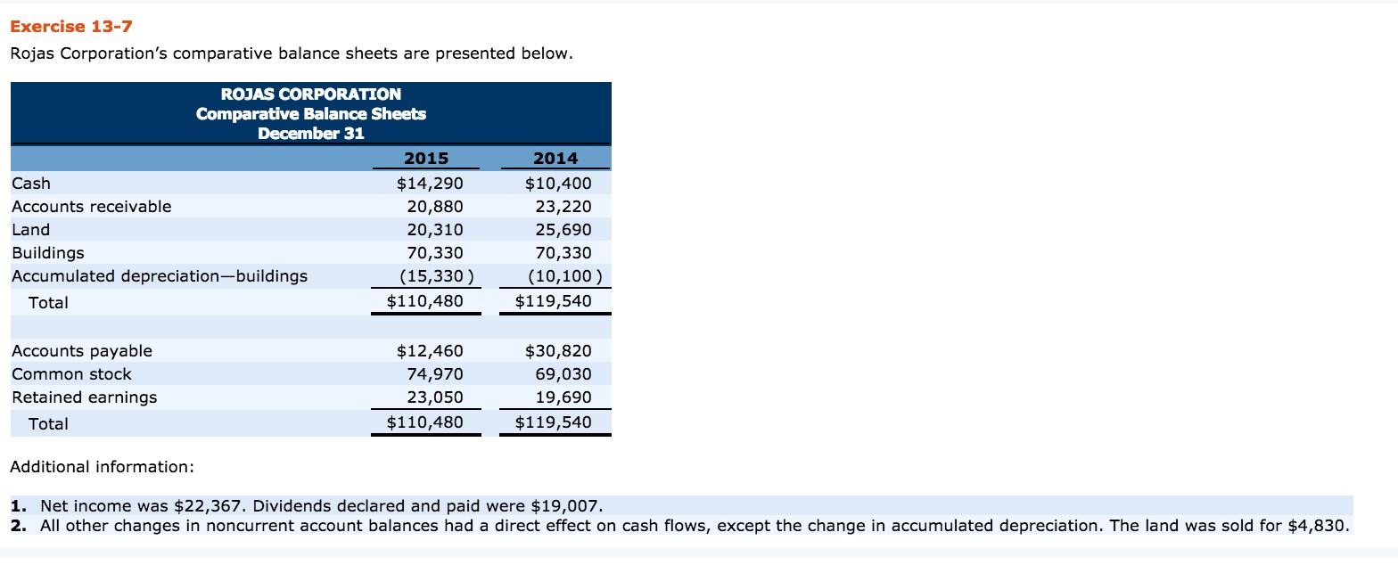 Retail Store Cash Flow Spreadsheet Intended For Retail Store Cash Flow Spreadsheet Sheet Elegant Awesome Accounting