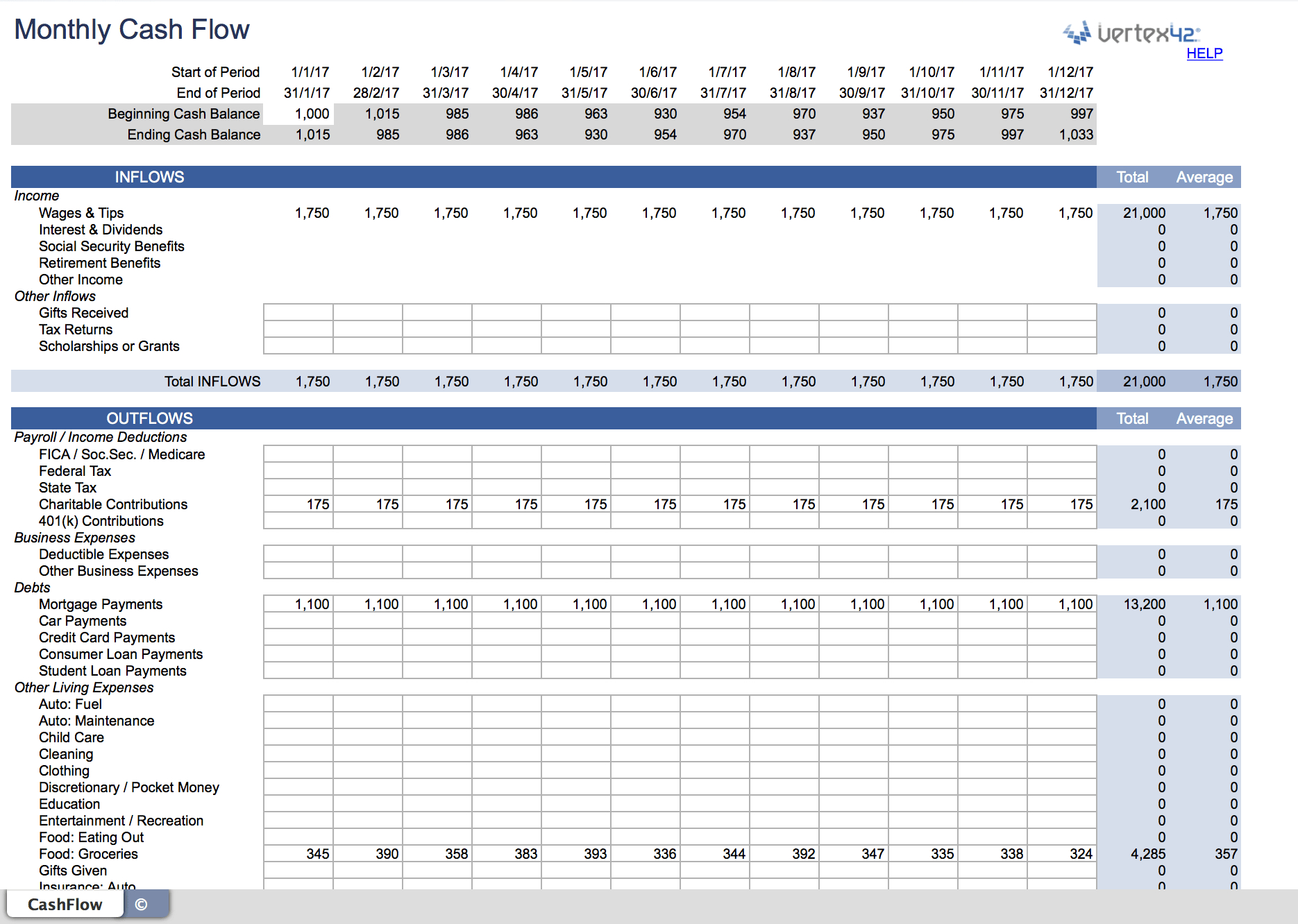 Retail Store Cash Flow Spreadsheet Intended For Using The Indirect Method To Prepare Statement Of Cash Flows Retail