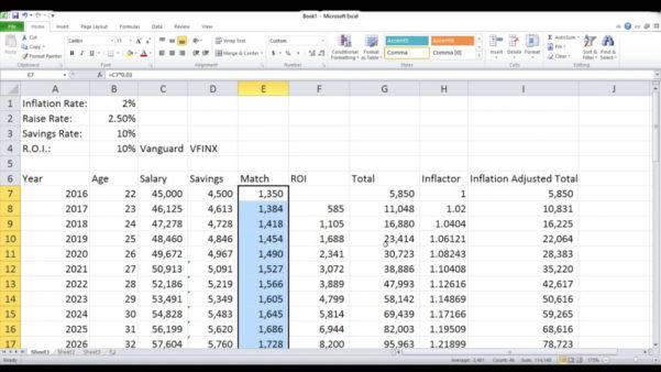 Retirement Budget Planner Spreadsheet Throughout Retirement Budget Spreadsheet For Excel Bud Free Fresh Wineathomeit