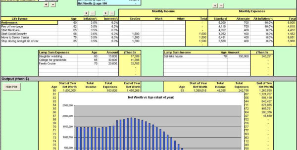 Retirement Budget Spreadsheet Excel Regarding Spreadsheet Example Of Retirementg Templates Excel For  Pianotreasure Retirement Budget Spreadsheet Excel Google Spreadsheet