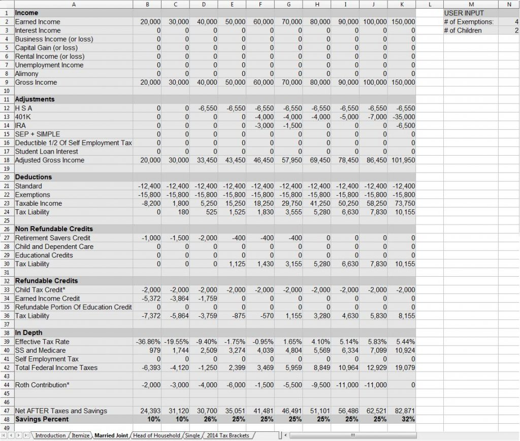 Retirement Budget Spreadsheet Excel With Example Of Retirement Budget Spreadsheet Tax Planning Worksheet Selo