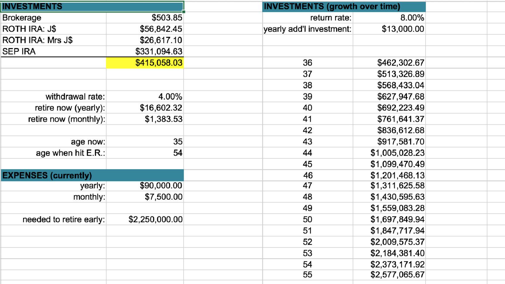 retirement budget spreadsheet google spreadshee retirement