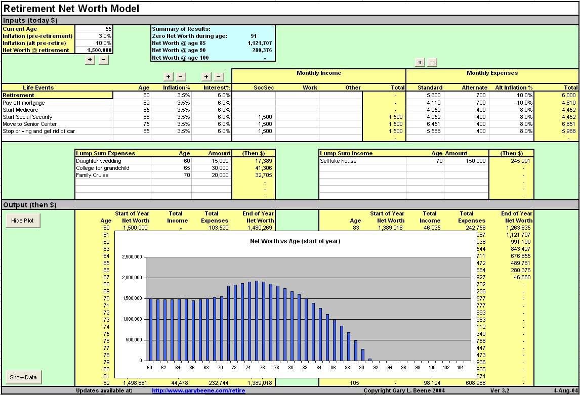 Retirement Calculator Excel Spreadsheet Intended For Retirement Calculator Spreadsheet Excel And Free Retirement