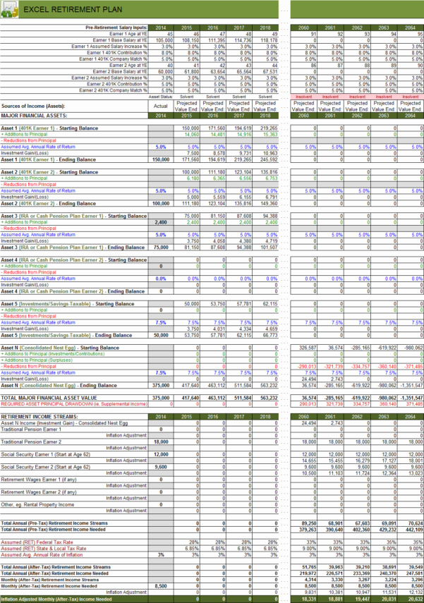 Retirement Calculator Excel Spreadsheet Pertaining To Lodeling – Page 10 – Just Another Wordpress Site