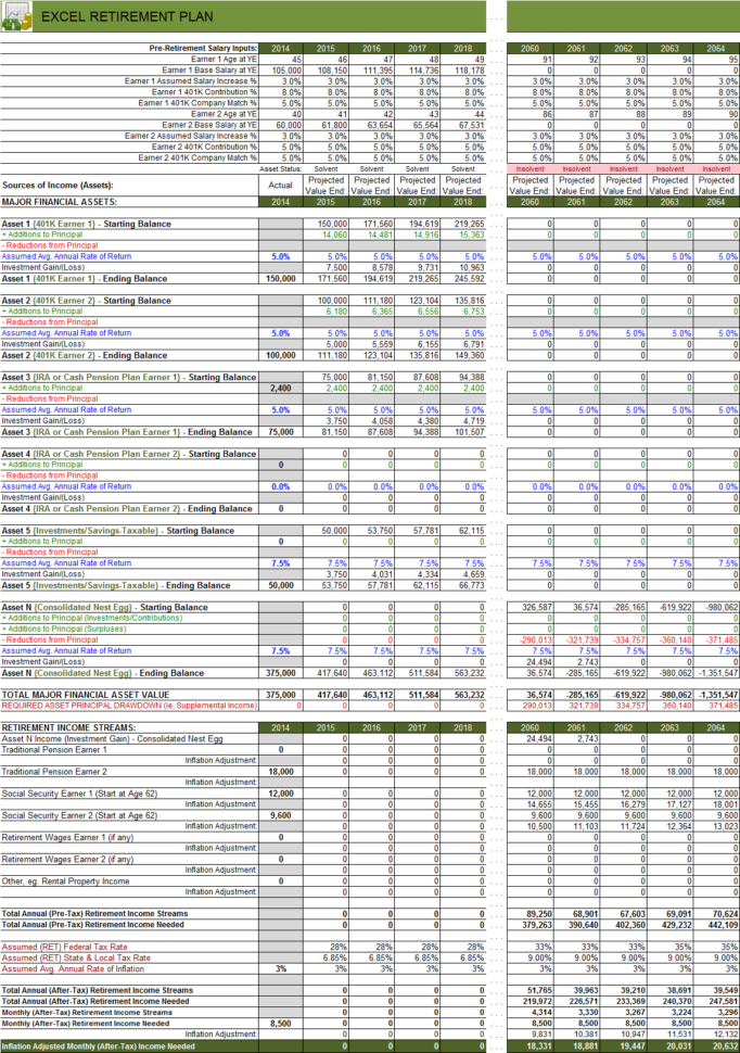 Retirement Calculator Spreadsheet Template In Retirement Calculator Spreadsheet Template  Spreadsheet Collections