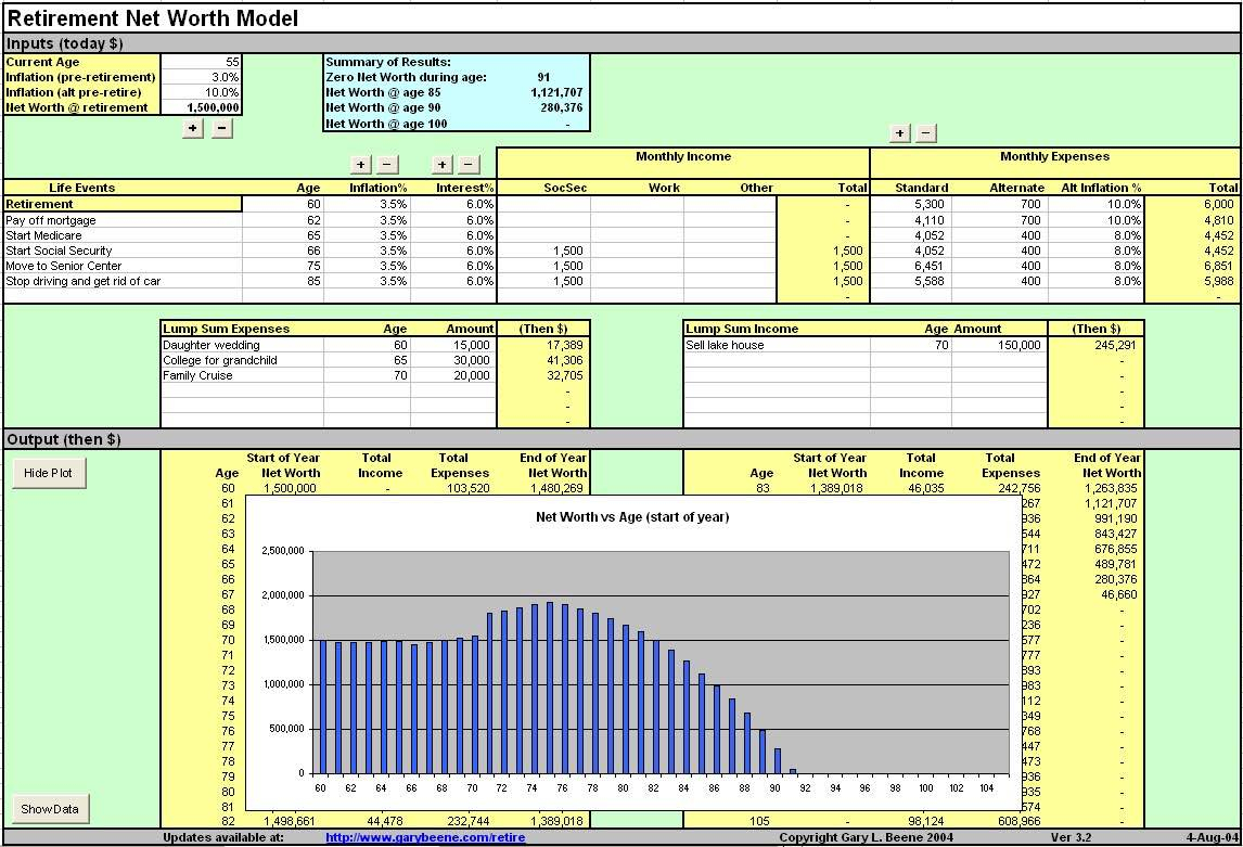 Retirement Calculator Spreadsheet Template With Regard To Retirement Calculator Spreadsheet Excel And Free Retirement